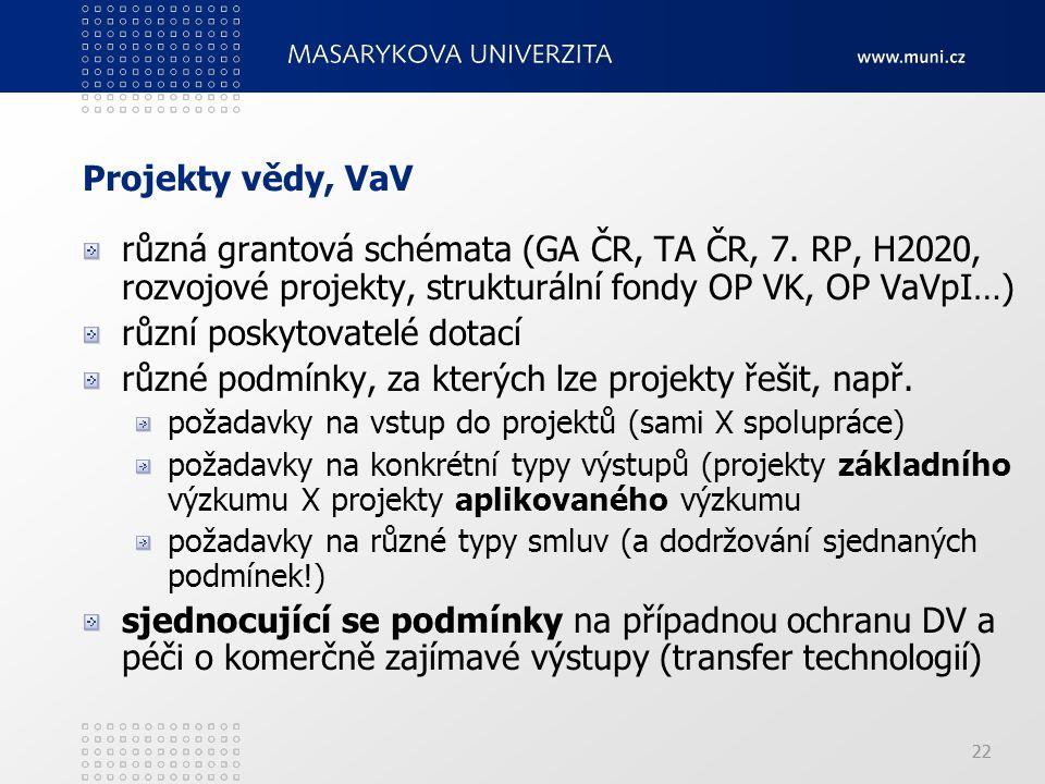 22 Projekty vědy, VaV různá grantová schémata (GA ČR, TA ČR, 7.