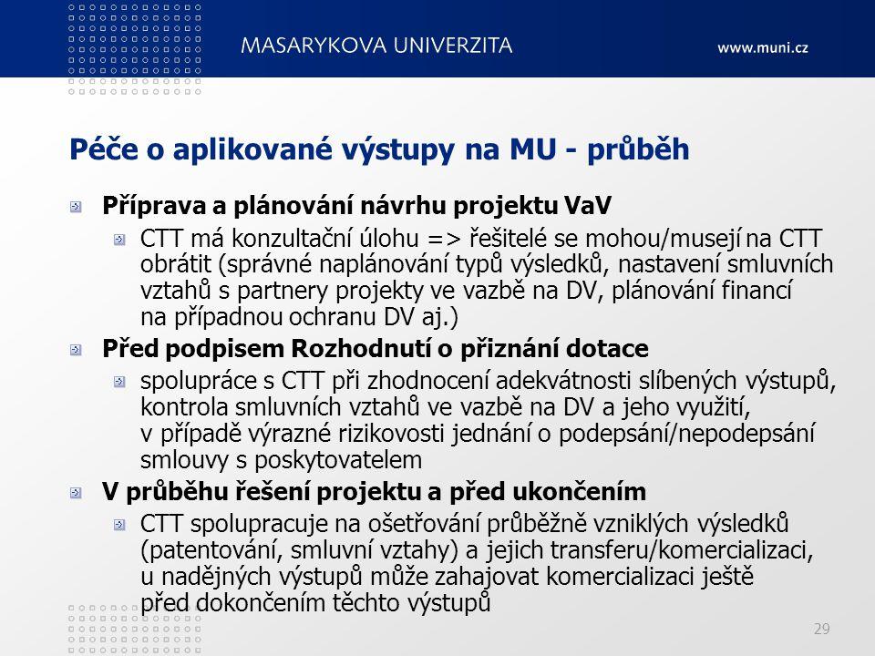 29 Péče o aplikované výstupy na MU - průběh Příprava a plánování návrhu projektu VaV CTT má konzultační úlohu => řešitelé se mohou/musejí na CTT obrátit (správné naplánování typů výsledků, nastavení smluvních vztahů s partnery projekty ve vazbě na DV, plánování financí na případnou ochranu DV aj.) Před podpisem Rozhodnutí o přiznání dotace spolupráce s CTT při zhodnocení adekvátnosti slíbených výstupů, kontrola smluvních vztahů ve vazbě na DV a jeho využití, v případě výrazné rizikovosti jednání o podepsání/nepodepsání smlouvy s poskytovatelem V průběhu řešení projektu a před ukončením CTT spolupracuje na ošetřování průběžně vzniklých výsledků (patentování, smluvní vztahy) a jejich transferu/komercializaci, u nadějných výstupů může zahajovat komercializaci ještě před dokončením těchto výstupů
