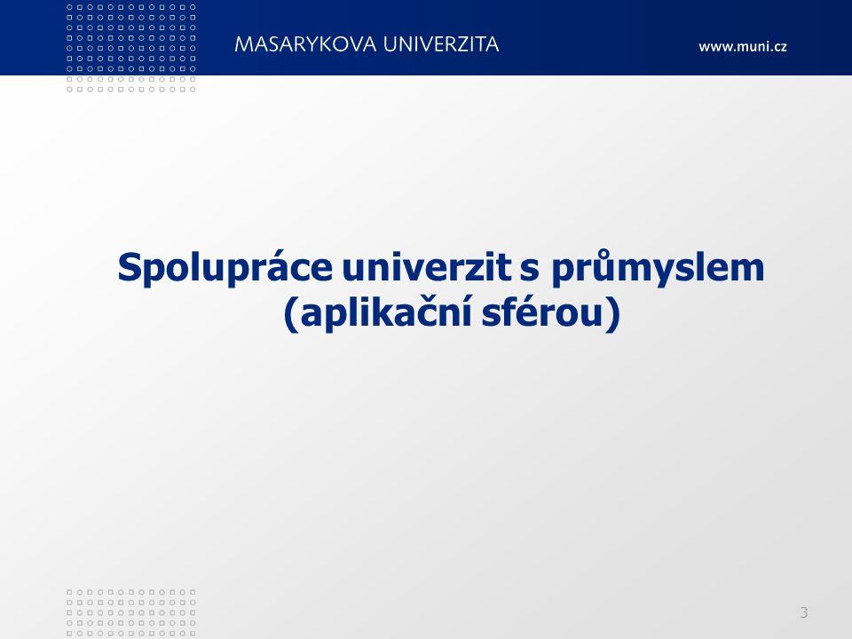 3 Spolupráce univerzit s průmyslem (aplikační sférou)