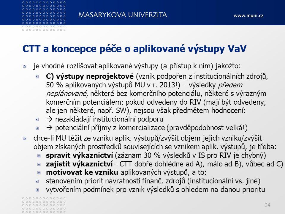 34 CTT a koncepce péče o aplikované výstupy VaV je vhodné rozlišovat aplikované výstupy (a přístup k nim) jakožto: C) výstupy neprojektové (vznik podpořen z institucionálních zdrojů, 50 % aplikovaných výstupů MU v r.