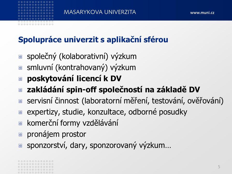 55 Spolupráce univerzit s aplikační sférou společný (kolaborativní) výzkum smluvní (kontrahovaný) výzkum poskytování licencí k DV zakládání spin-off společností na základě DV servisní činnost (laboratorní měření, testování, ověřování) expertizy, studie, konzultace, odborné posudky komerční formy vzdělávání pronájem prostor sponzorství, dary, sponzorovaný výzkum…