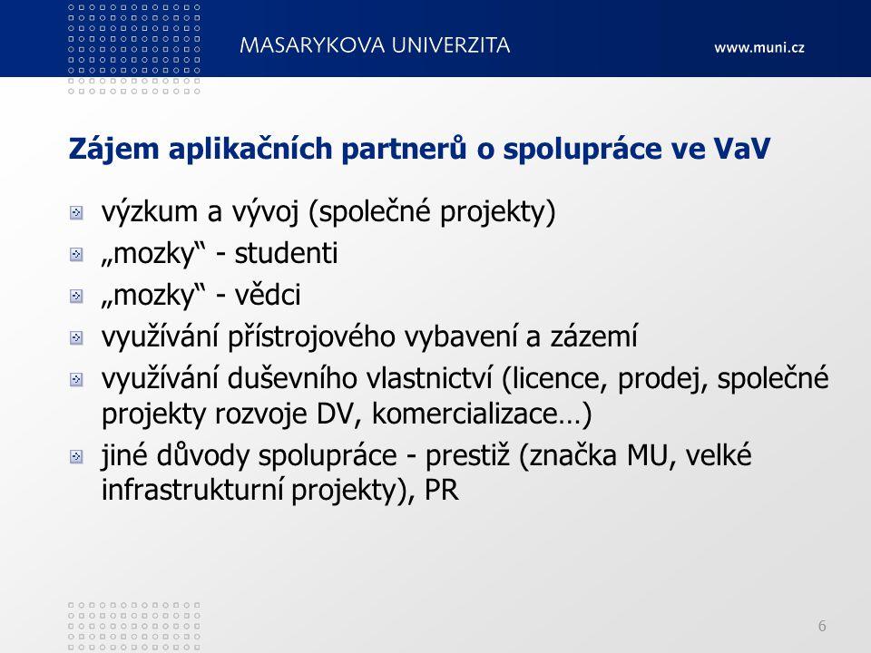 """66 Zájem aplikačních partnerů o spolupráce ve VaV výzkum a vývoj (společné projekty) """"mozky - studenti """"mozky - vědci využívání přístrojového vybavení a zázemí využívání duševního vlastnictví (licence, prodej, společné projekty rozvoje DV, komercializace…) jiné důvody spolupráce - prestiž (značka MU, velké infrastrukturní projekty), PR"""