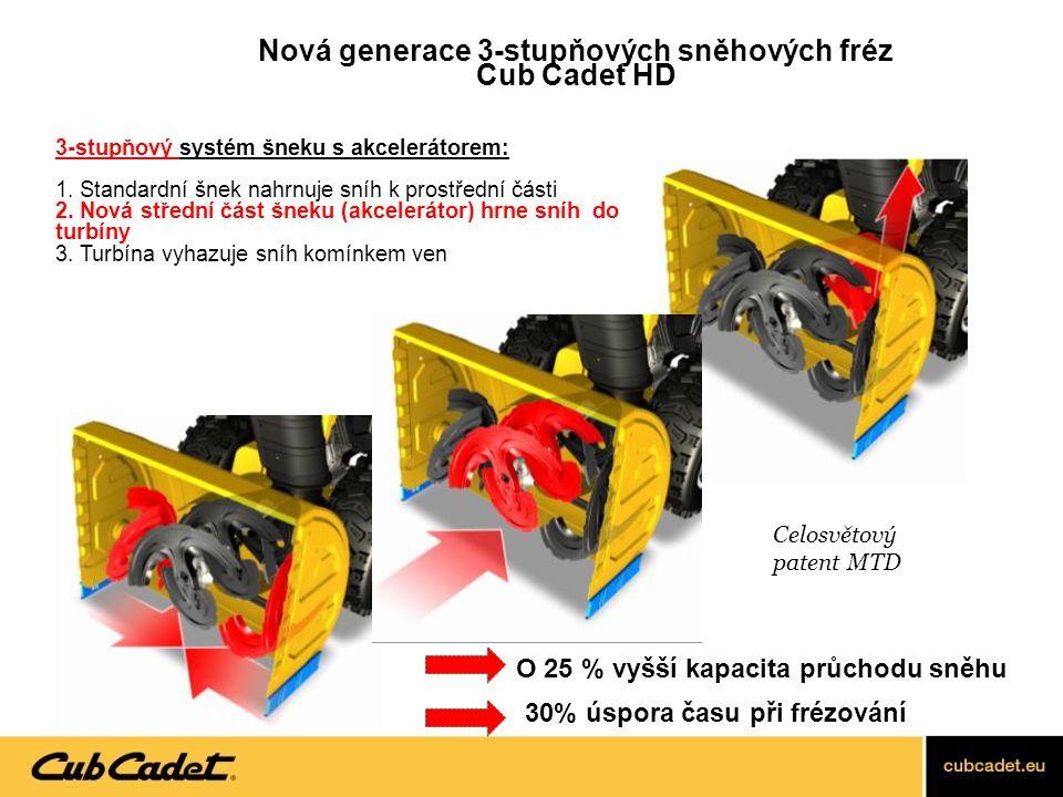 3-stupňový systém šneku s akcelerátorem: 1. Standardní šnek nahrnuje sníh k prostřední části 2. Nová střední část šneku (akcelerátor) hrne sníh do tur