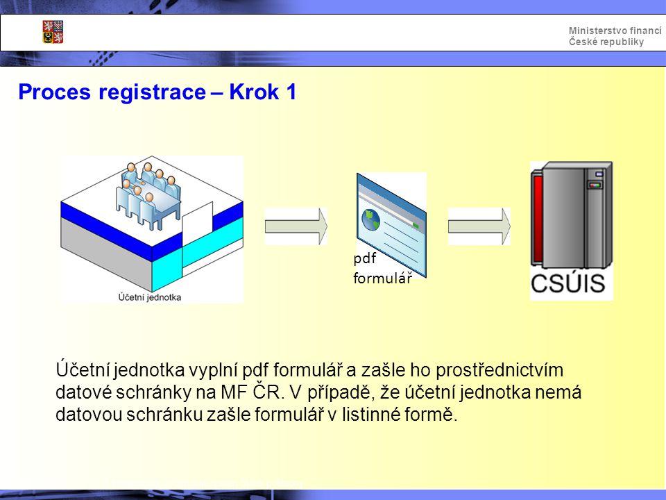 Integrovaný informační systém Státní pokladny Ministerstvo financí České republiky pdf formulář Účetní jednotka vyplní pdf formulář a zašle ho prostře