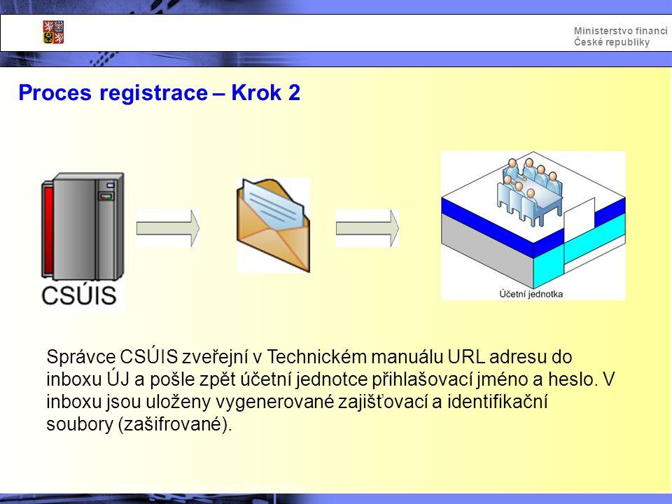 Integrovaný informační systém Státní pokladny Ministerstvo financí České republiky Správce CSÚIS zveřejní v Technickém manuálu URL adresu do inboxu ÚJ