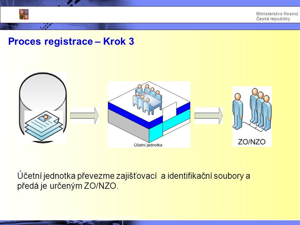 Integrovaný informační systém Státní pokladny Ministerstvo financí České republiky Účetní jednotka převezme zajišťovací a identifikační soubory a před