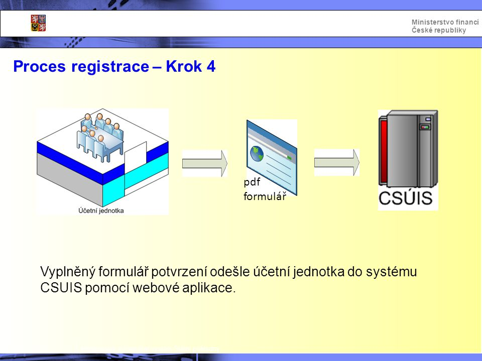 Integrovaný informační systém Státní pokladny Ministerstvo financí České republiky Vyplněný formulář potvrzení odešle účetní jednotka do systému CSUIS