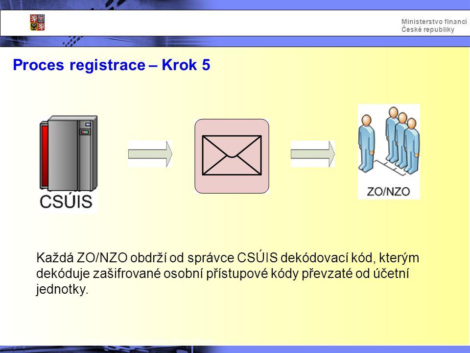Integrovaný informační systém Státní pokladny Ministerstvo financí České republiky Každá ZO/NZO obdrží od správce CSÚIS dekódovací kód, kterým dekóduj