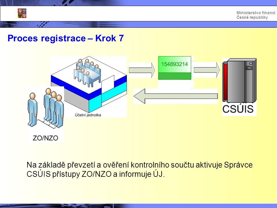 Integrovaný informační systém Státní pokladny Ministerstvo financí České republiky Na základě převzetí a ověření kontrolního součtu aktivuje Správce C