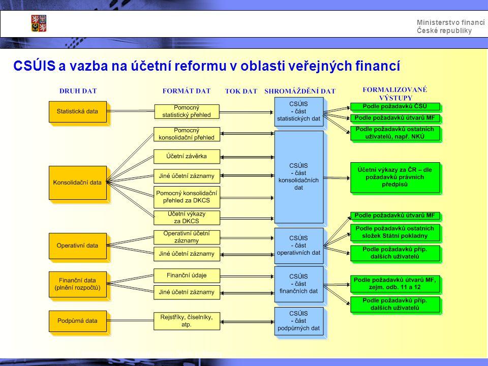 Integrovaný informační systém Státní pokladny Ministerstvo financí České republiky Technický manuál V technickém manuálu správce centrálního systému účetních informací státu uvede zejména a.vymezení datových prvků předávaných údajů a jejich konkrétní datovou strukturu, b.vymezení komunikačního rozhraní, včetně bezpečnostních parametrů, c.způsob hlášení závad datových přenosů, d.metodiku a termíny pro provádění přenosů dat, opakovaných přenosů dat a náhradních přenosů dat, zejména čas, periodu, počet a způsob opakování, e.strukturu jednotlivých rejstříků a číselníků, f.parametry a další informace potřebné pro zajištění zašifrovaného přenosu účetních záznamů, zejména standardní postupy, dokumentaci procesu a metodiku práce se šifrovacími klíči a hesly, g.způsob a termíny předávání hesel, šifrovacích klíčů a dalších technických údajů, případně prostředků nutných k technickému a organizačnímu zabezpečení zašifrovaného přenosu účetních záznamů mezi vybranou účetní jednotkou a centrálním systémem účetních informací státu, h.způsob tvorby osobních přístupových kódů a jejich předávání zodpovědným osobám a náhradním zodpovědným osobám, i.parametry kontrolního datového souboru, způsob a postupy provádění syntaktické kontroly, kontroly zabezpečení a obsahové kontroly, j.postupy provádění obsahové kontroly konsolidačních účetních záznamů, které vycházejí z povinností stanovených jiným právním předpisem, k.způsob poskytování součinnosti při odstraňování chyb v přenášených účetních záznamech, l.požadavky na zpřístupnění standardní přenosové cesty, způsob předání údajů o zodpovědné osobě správci centrálního systému účetních informací státu, která je odpovědná za přenos dat mezi vybranou účetní jednotkou a centrálním systémem účetních informací státu, m.typy a specifikace komunikačních protokolů a související skutečnosti, n.způsob oznamování závažných skutečností správci centrálního systému účetních informací státu vybranou účetní jednotkou zejména způsob oznámení v případě, že hro