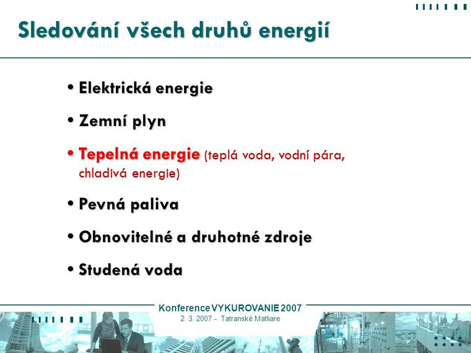 Konference VYKUROVANIE 2007 2. 3. 2007 - Tatranské Matliare Sledování všech druhů energií Elektrická energie Elektrická energie Zemní plyn Zemní plyn