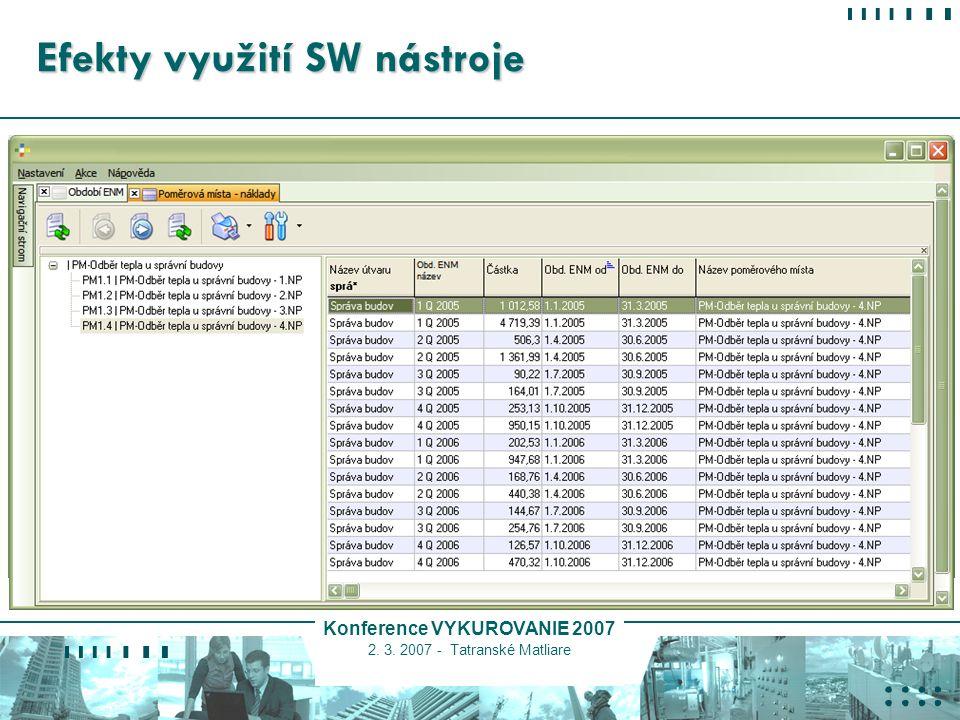 Konference VYKUROVANIE 2007 2. 3. 2007 - Tatranské Matliare Rychlá a přesná alokace nákladů na jedno tlačítko = Přesný rozpad podílů spotřeby dle obdo