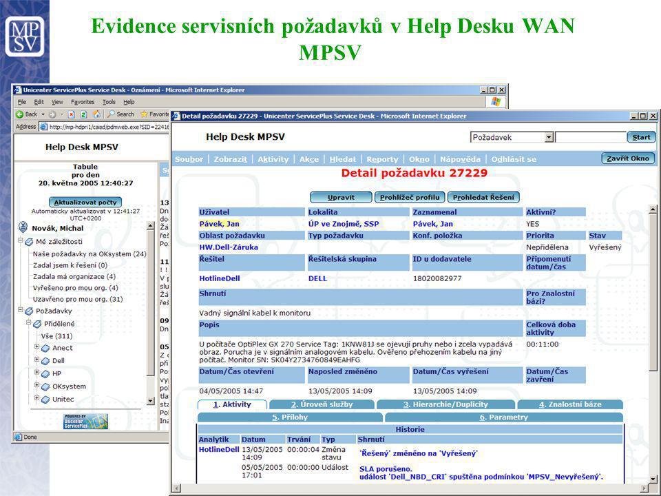 Evidence servisních požadavků v Help Desku WAN MPSV
