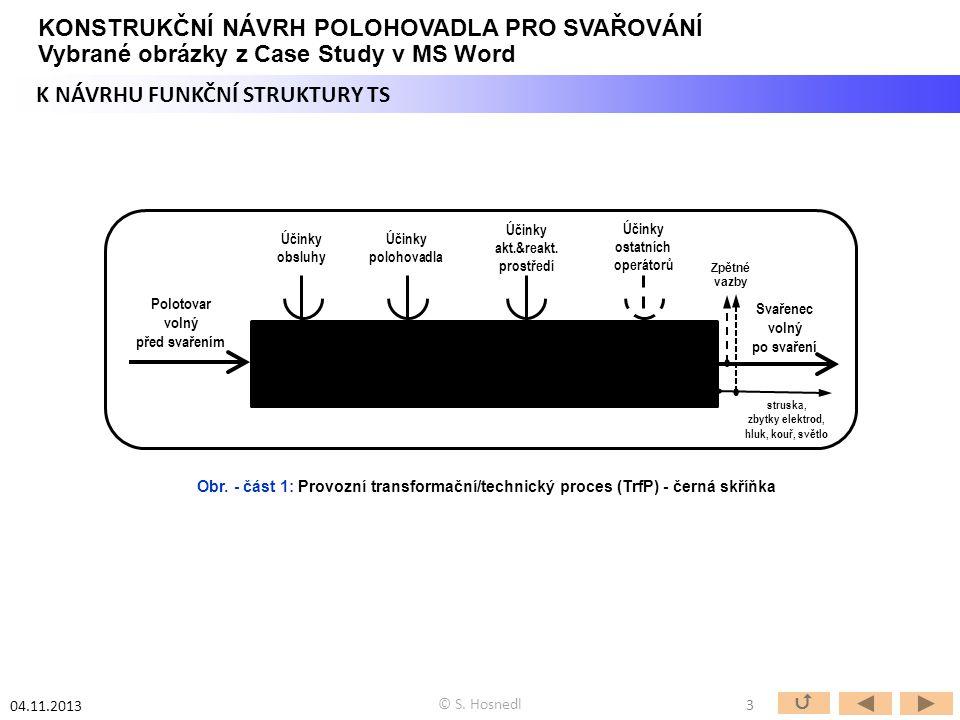 3  © S. Hosnedl Obr. - část 1: Provozní transformační/technický proces (TrfP) - černá skříňka Účinky obsluhy Účinky polohovadla Účinky akt.&reakt. pr