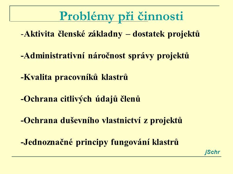 jSchr Problémy při činnosti -Aktivita členské základny – dostatek projektů -Administrativní náročnost správy projektů -Kvalita pracovníků klastrů -Ochrana citlivých údajů členů -Ochrana duševního vlastnictví z projektů -Jednoznačné principy fungování klastrů