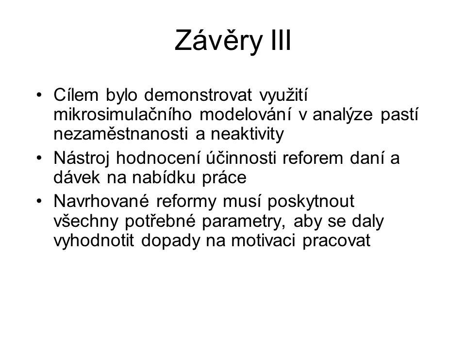 Závěry III Cílem bylo demonstrovat využití mikrosimulačního modelování v analýze pastí nezaměstnanosti a neaktivity Nástroj hodnocení účinnosti refore