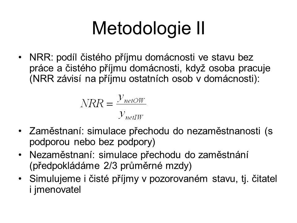 Metodologie II NRR: podíl čistého příjmu domácnosti ve stavu bez práce a čistého příjmu domácnosti, když osoba pracuje (NRR závisí na příjmu ostatních