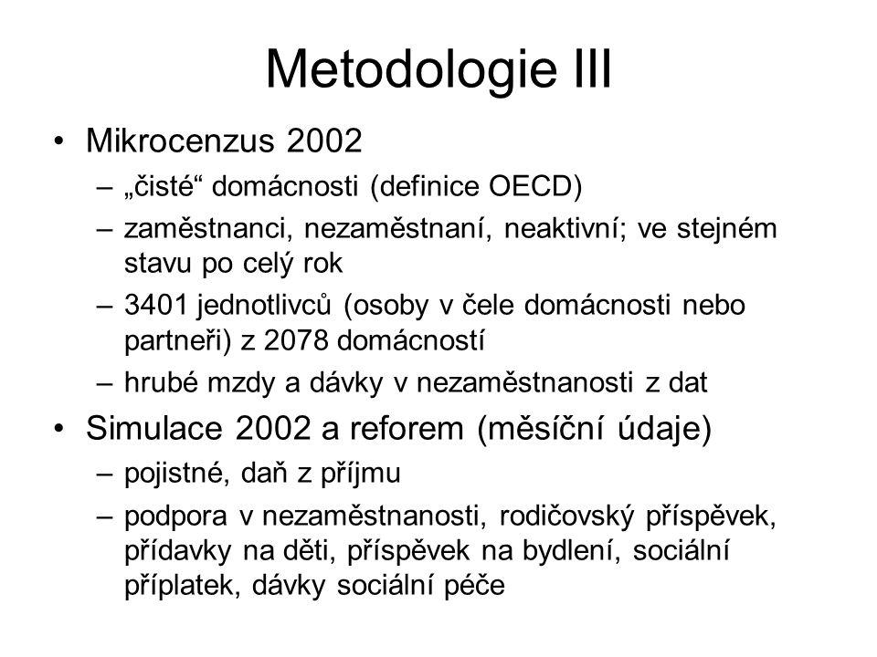 """Metodologie III Mikrocenzus 2002 –""""čisté"""" domácnosti (definice OECD) –zaměstnanci, nezaměstnaní, neaktivní; ve stejném stavu po celý rok –3401 jednotl"""
