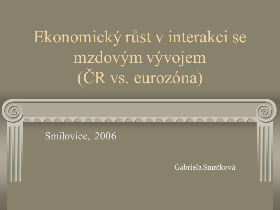 Ekonomický růst v interakci se mzdovým vývojem (ČR vs. eurozóna) Smilovice, 2006 Gabriela Smrčková