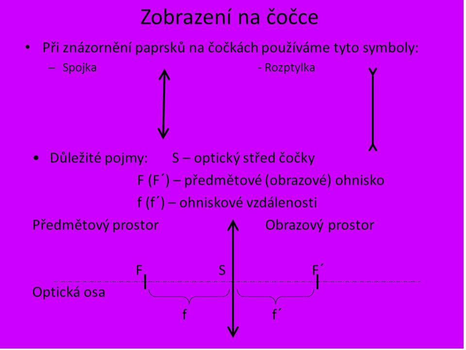 Zobrazení na čočce Při znázornění paprsků na čočkách používáme tyto symboly: – Spojka- Rozptylka Důležité pojmy: S – optický střed čočky F (F´) – před