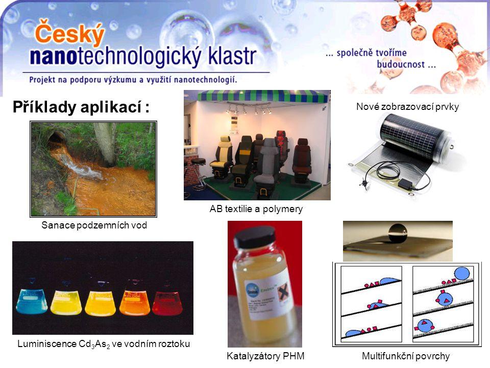 Příklady aplikací : Luminiscence Cd 3 As 2 ve vodním roztoku Multifunkční povrchy Sanace podzemních vod Katalyzátory PHM AB textilie a polymery Nové zobrazovací prvky