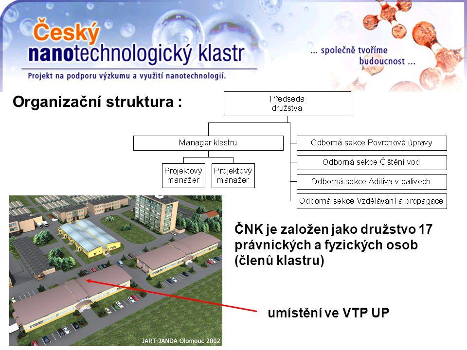 umístění ve VTP UP ČNK je založen jako družstvo 17 právnických a fyzických osob (členů klastru) Organizační struktura :