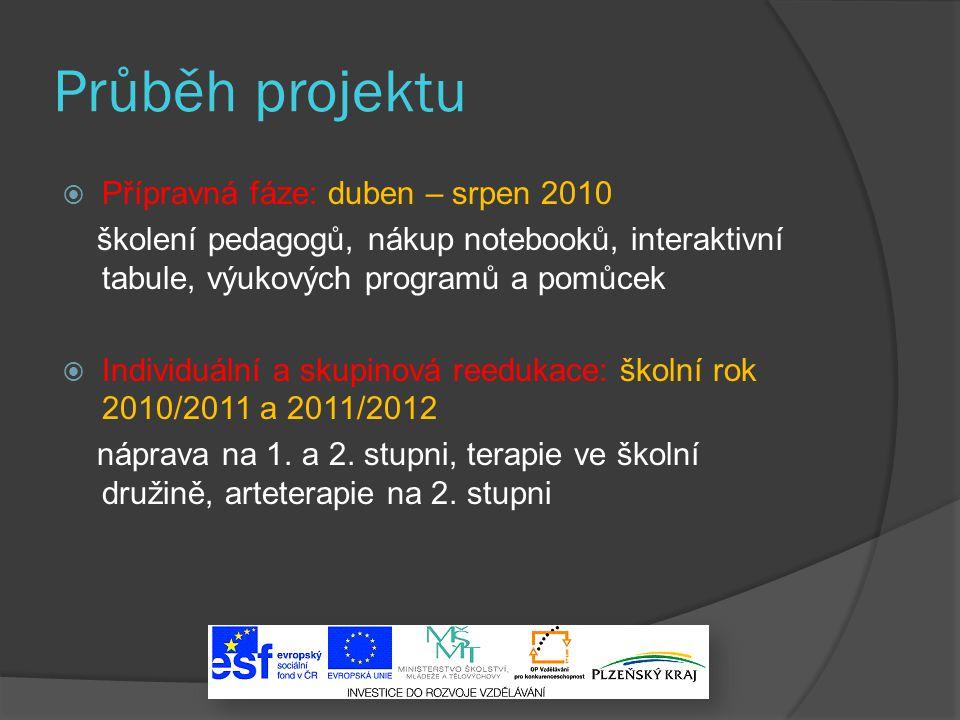 Průběh projektu  Přípravná fáze: duben – srpen 2010 školení pedagogů, nákup notebooků, interaktivní tabule, výukových programů a pomůcek  Individuál