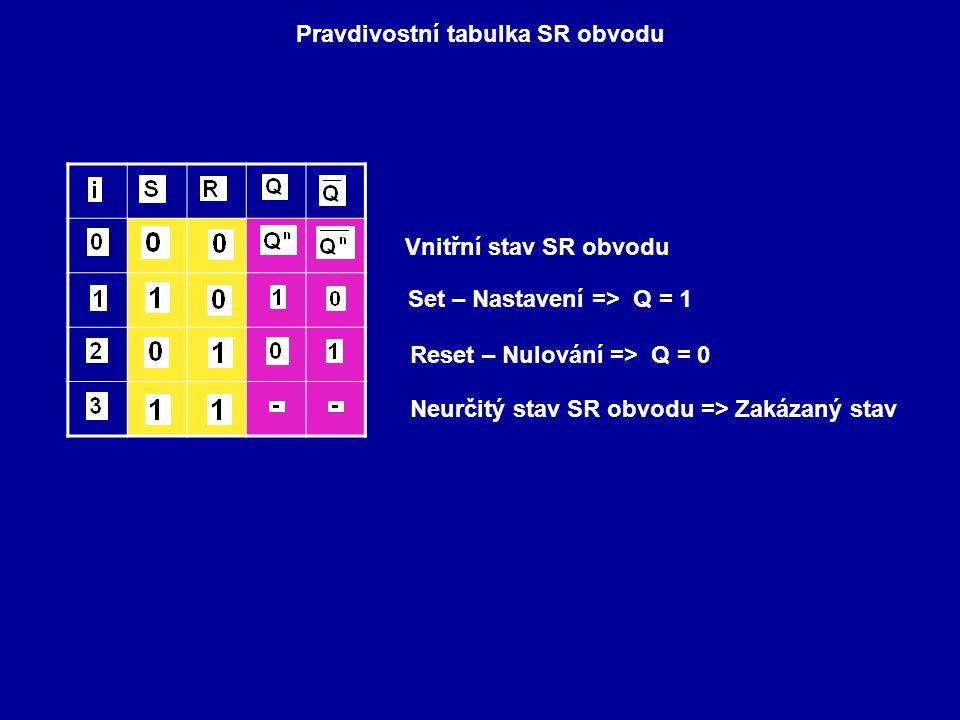 Pravdivostní tabulka SR obvodu Vnitřní stav SR obvodu Set – Nastavení => Q = 1 Reset – Nulování => Q = 0 Neurčitý stav SR obvodu => Zakázaný stav