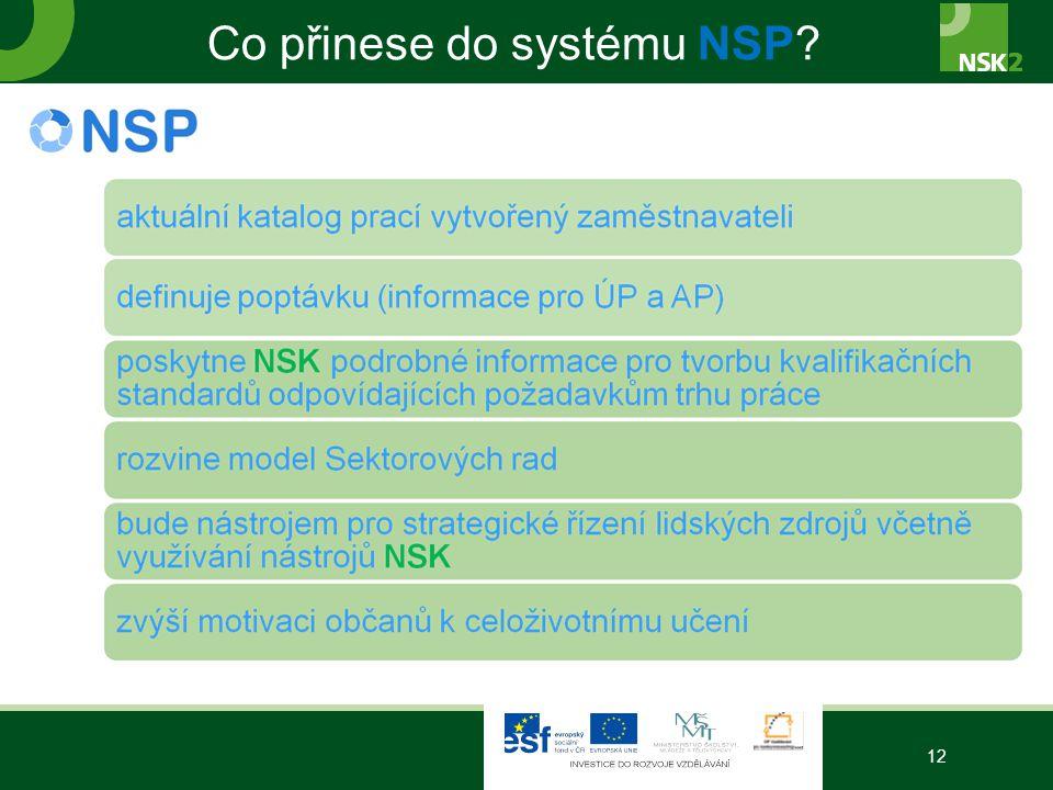 Co přinese do systému NSP 12
