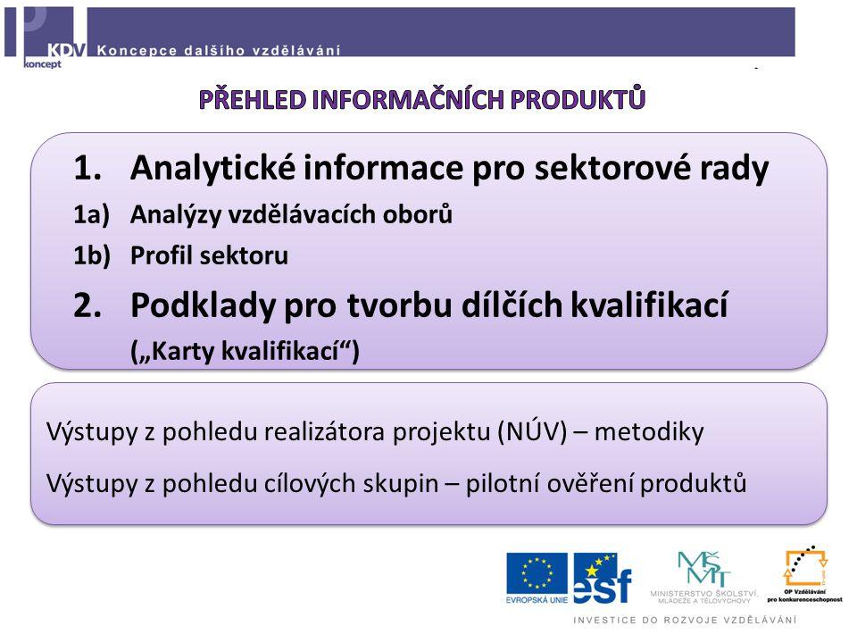 """1.Analytické informace pro sektorové rady 1a)Analýzy vzdělávacích oborů 1b)Profil sektoru 2.Podklady pro tvorbu dílčích kvalifikací (""""Karty kvalifikací ) Výstupy z pohledu realizátora projektu (NÚV) – metodiky Výstupy z pohledu cílových skupin – pilotní ověření produktů Výstupy z pohledu realizátora projektu (NÚV) – metodiky Výstupy z pohledu cílových skupin – pilotní ověření produktů"""
