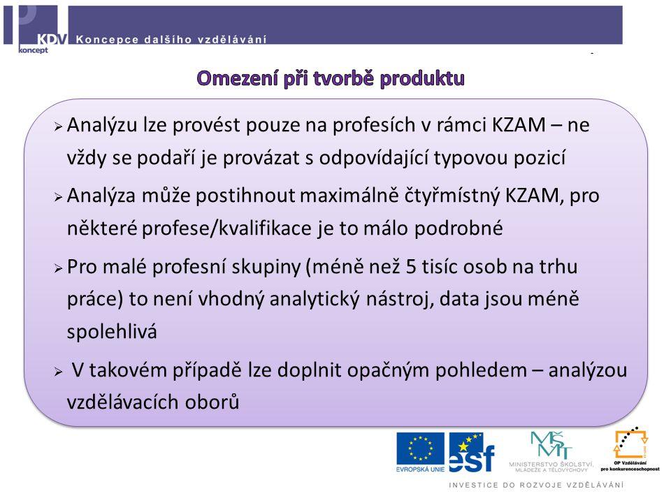  Analýzu lze provést pouze na profesích v rámci KZAM – ne vždy se podaří je provázat s odpovídající typovou pozicí  Analýza může postihnout maximálně čtyřmístný KZAM, pro některé profese/kvalifikace je to málo podrobné  Pro malé profesní skupiny (méně než 5 tisíc osob na trhu práce) to není vhodný analytický nástroj, data jsou méně spolehlivá  V takovém případě lze doplnit opačným pohledem – analýzou vzdělávacích oborů