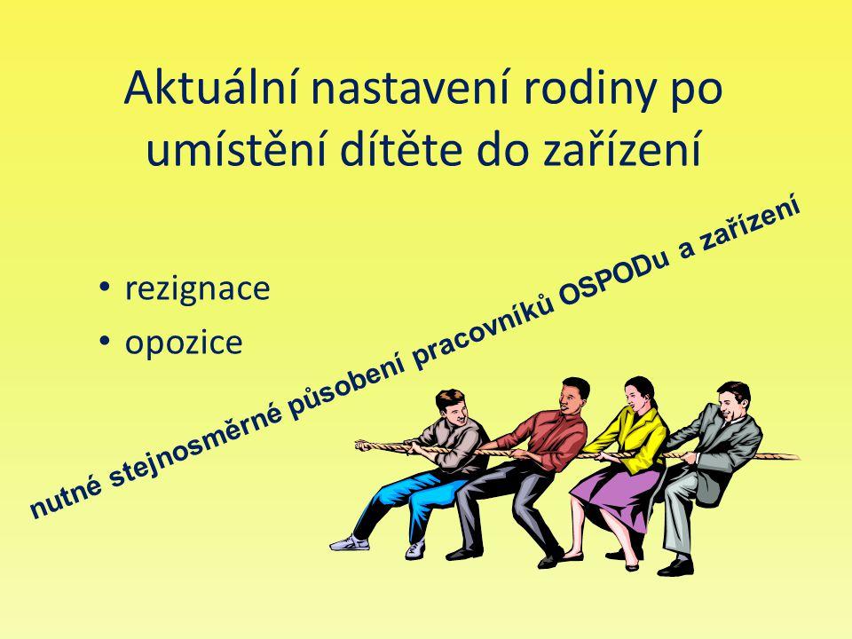 Aktuální nastavení rodiny po umístění dítěte do zařízení rezignace opozice nutné stejnosměrné působení pracovníků OSPODu a zařízení