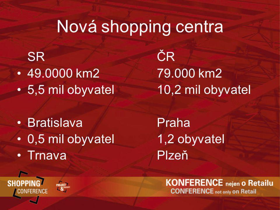 Nová shopping centra SRČR 49.0000 km279.000 km2 5,5 mil obyvatel10,2 mil obyvatel BratislavaPraha 0,5 mil obyvatel1,2 obyvatel TrnavaPlzeň