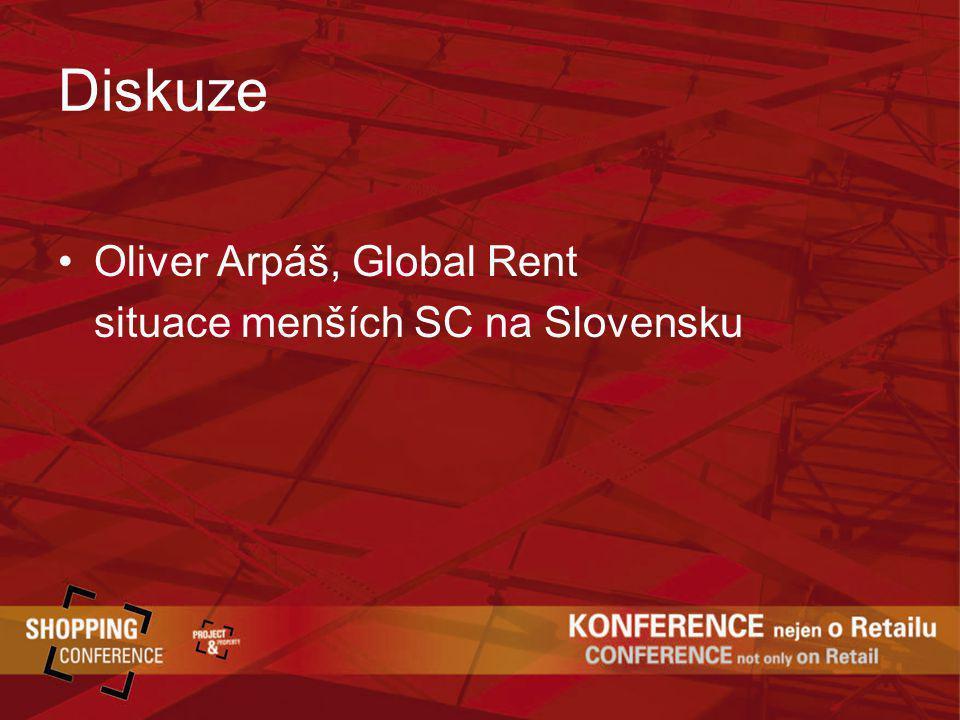 Diskuze Oliver Arpáš, Global Rent situace menších SC na Slovensku