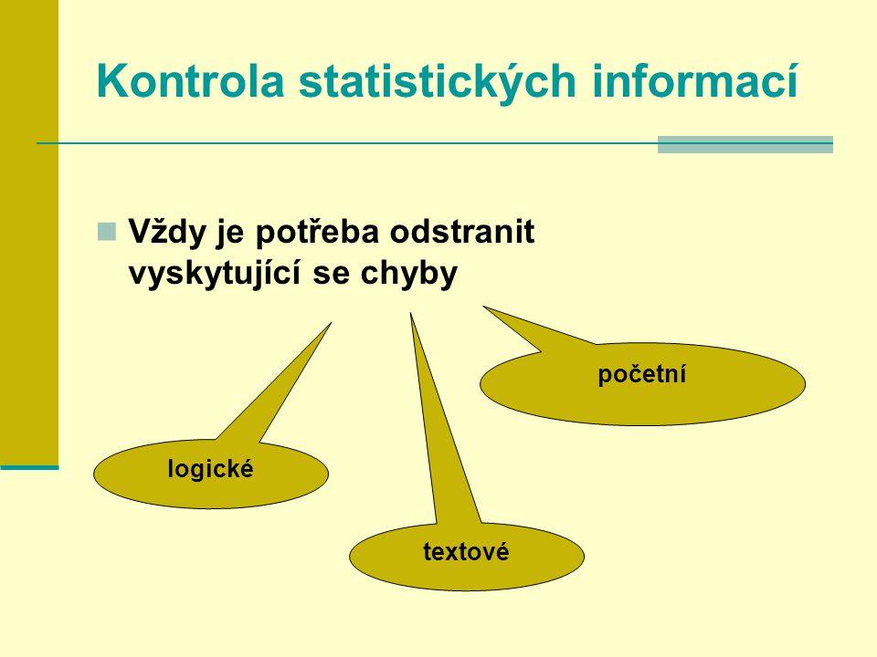 Kontrola statistických informací Vždy je potřeba odstranit vyskytující se chyby početní textové logické