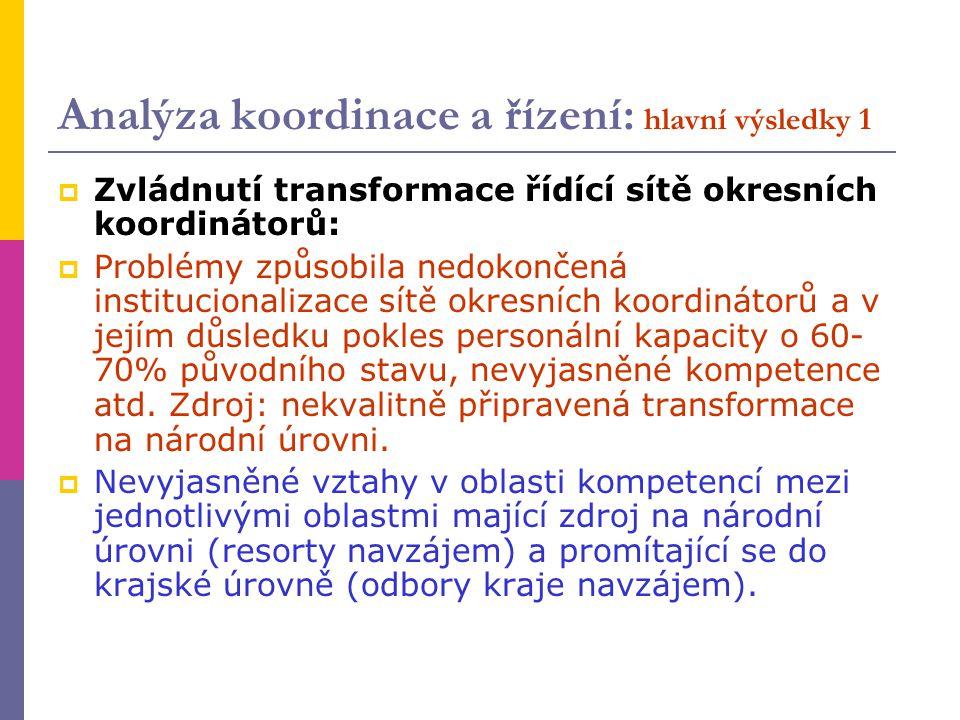 Analýza koordinace a řízení: hlavní výsledky 1  Zvládnutí transformace řídící sítě okresních koordinátorů:  Problémy způsobila nedokončená instituci