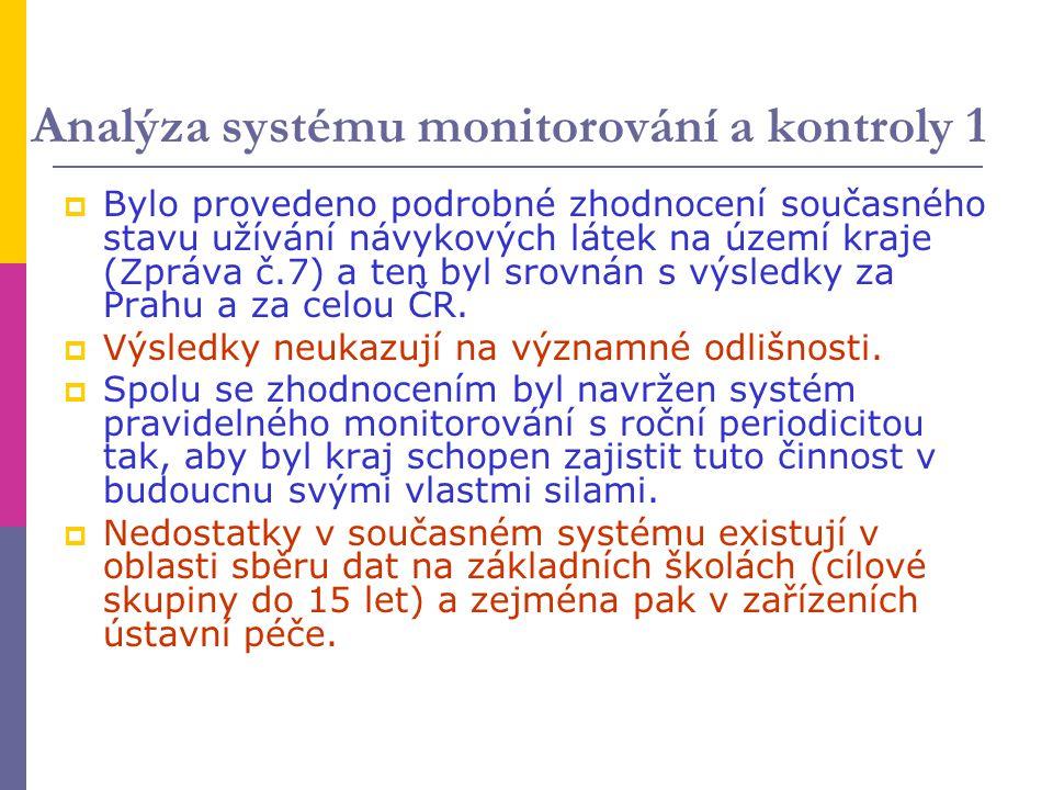 Analýza systému monitorování a kontroly 1  Bylo provedeno podrobné zhodnocení současného stavu užívání návykových látek na území kraje (Zpráva č.7) a ten byl srovnán s výsledky za Prahu a za celou ČR.
