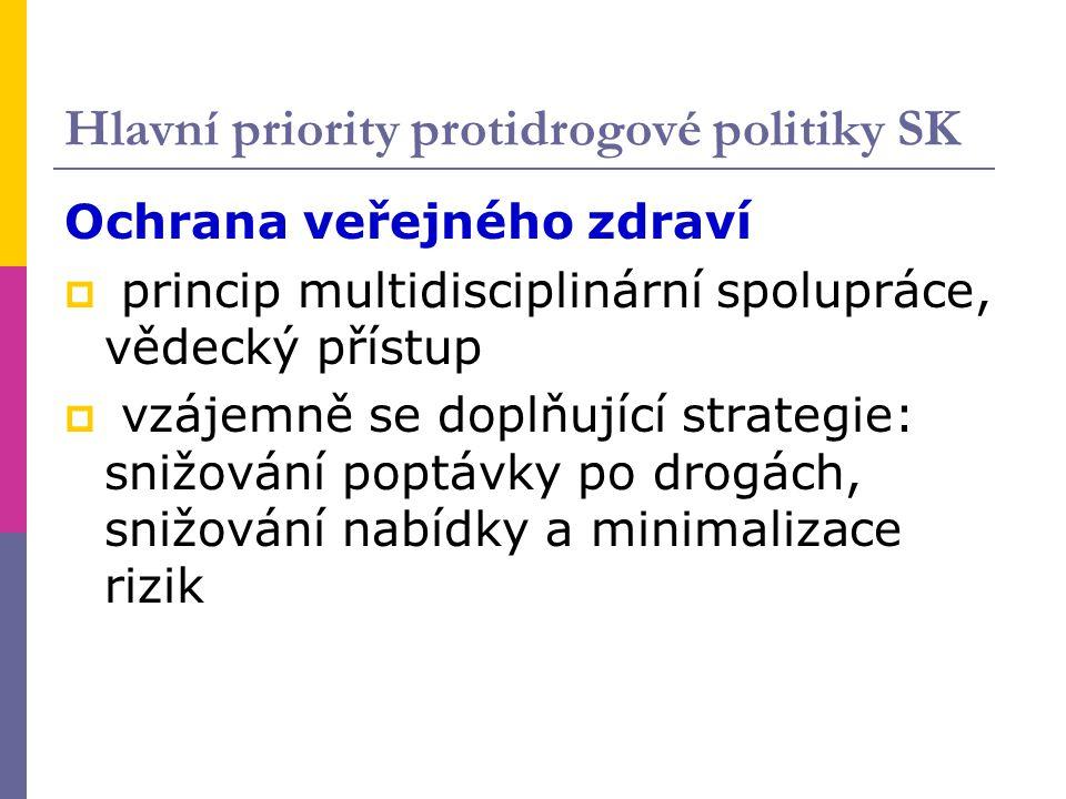 Hlavní priority protidrogové politiky SK Ochrana veřejného zdraví  princip multidisciplinární spolupráce, vědecký přístup  vzájemně se doplňující strategie: snižování poptávky po drogách, snižování nabídky a minimalizace rizik