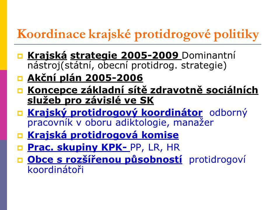 Koordinace krajské protidrogové politiky  Krajská strategie 2005-2009 Dominantní nástroj(státní, obecní protidrog. strategie)  Akční plán 2005-2006