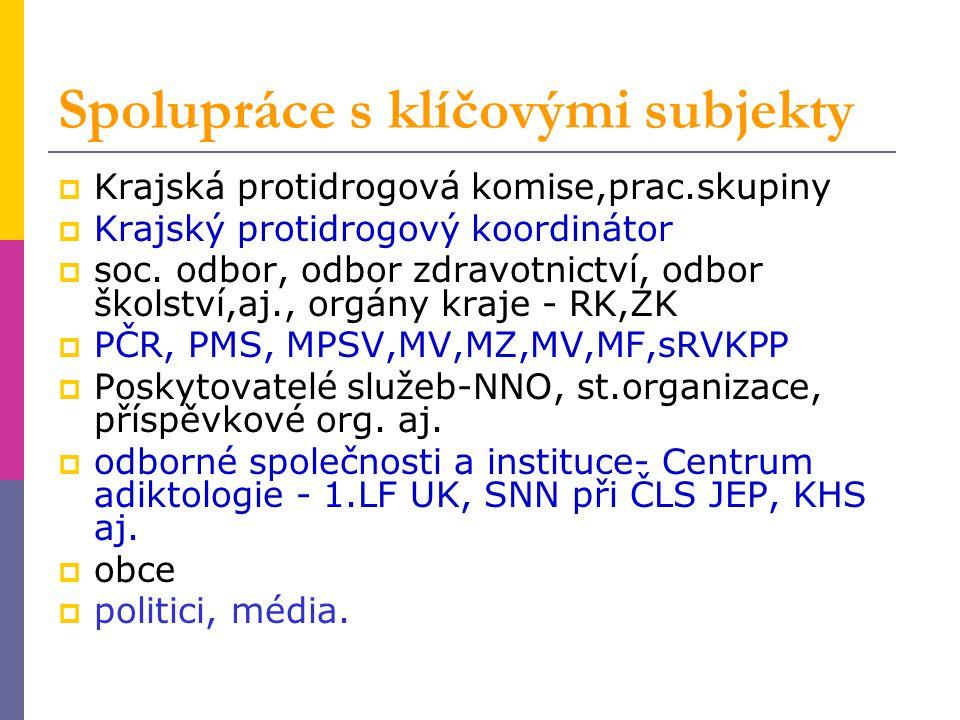 Spolupráce s klíčovými subjekty  Krajská protidrogová komise,prac.skupiny  Krajský protidrogový koordinátor  soc. odbor, odbor zdravotnictví, odbor