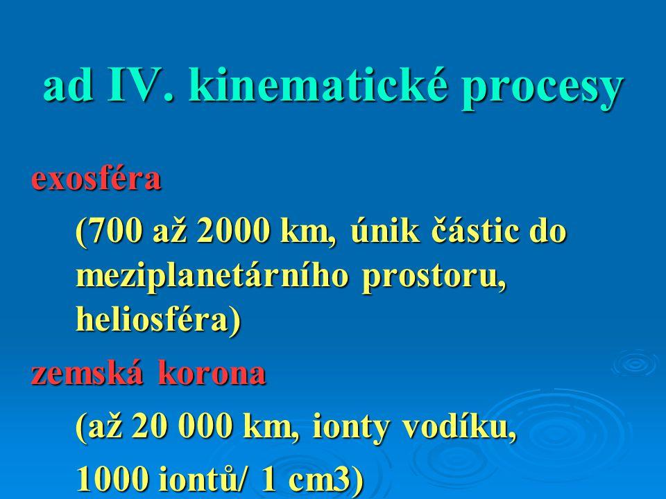 ad IV. kinematické procesy exosféra (700 až 2000 km, únik částic do meziplanetárního prostoru, heliosféra) zemská korona (až 20 000 km, ionty vodíku,