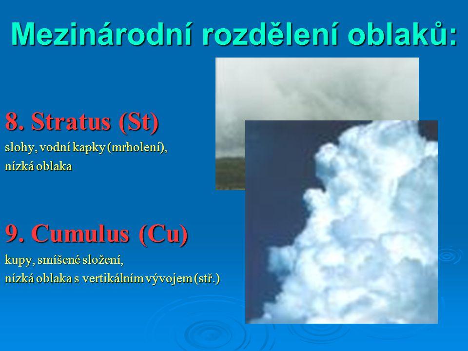 Mezinárodní rozdělení oblaků: 8. Stratus (St) slohy, vodní kapky (mrholení), nízká oblaka 9. Cumulus (Cu) kupy, smíšené složení, nízká oblaka s vertik