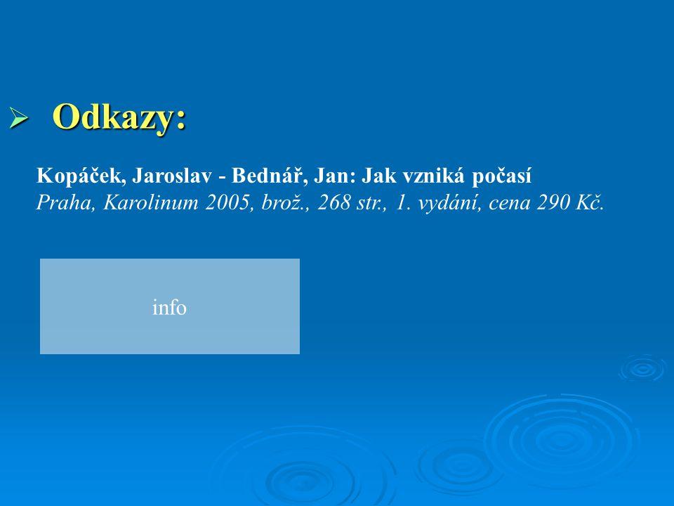  Odkazy: Kopáček, Jaroslav - Bednář, Jan: Jak vzniká počasí Praha, Karolinum 2005, brož., 268 str., 1. vydání, cena 290 Kč. info