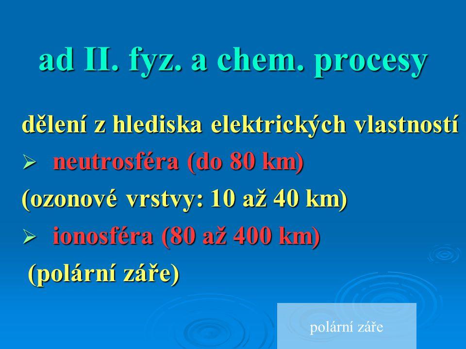 ad II. fyz. a chem. procesy dělení z hlediska elektrických vlastností  neutrosféra (do 80 km) (ozonové vrstvy: 10 až 40 km)  ionosféra (80 až 400 km