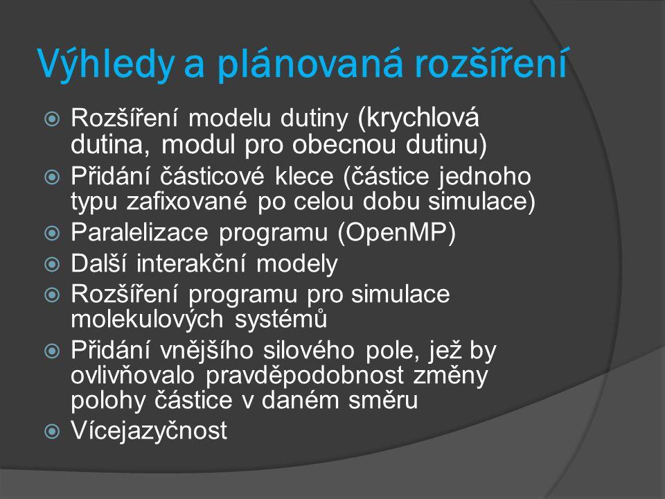 Výhledy a plánovaná rozšíření  Rozšíření modelu dutiny (krychlová dutina, modul pro obecnou dutinu)  Přidání částicové klece (částice jednoho typu z