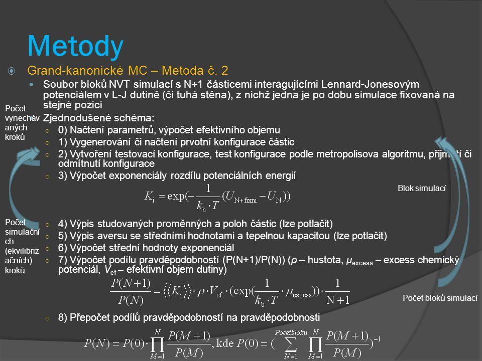 Stav prací  Kanonické MC  Grand-kanonické MC – 2 metody Metoda vkládání virtuální částice během kanonické simulace Metoda série kanonických simulací s jednou zafixovanou částicí  Simulované žíhání  3 typy částic interagující Lennard-Jonesovým potenciálem  Kulová dutina interagující s částicemi potenciálem tuhé stěny a Lennard-Jonesovou interakcí (přitažlivou a odpudivou či pouze odpudivou)  Sledované veličiny Kanonické MC – tepelná kapacita, local density profile, střední hodnoty interakčních energií, polohy částic (MolDraw), rozložení klastru (poloha těžiště klastru), vzdálenosti částic od středu dutiny či těžiště klastru, ratio (podíl přijatých ku nepřijatým konfiguracím), velikosti elementárních posunutí částic Grand-kanonické MC – pravděpodobnosti obsazení dutiny určitým počtem částic, efektivní objem, NVT charakteristiky během jednotlivých simulací