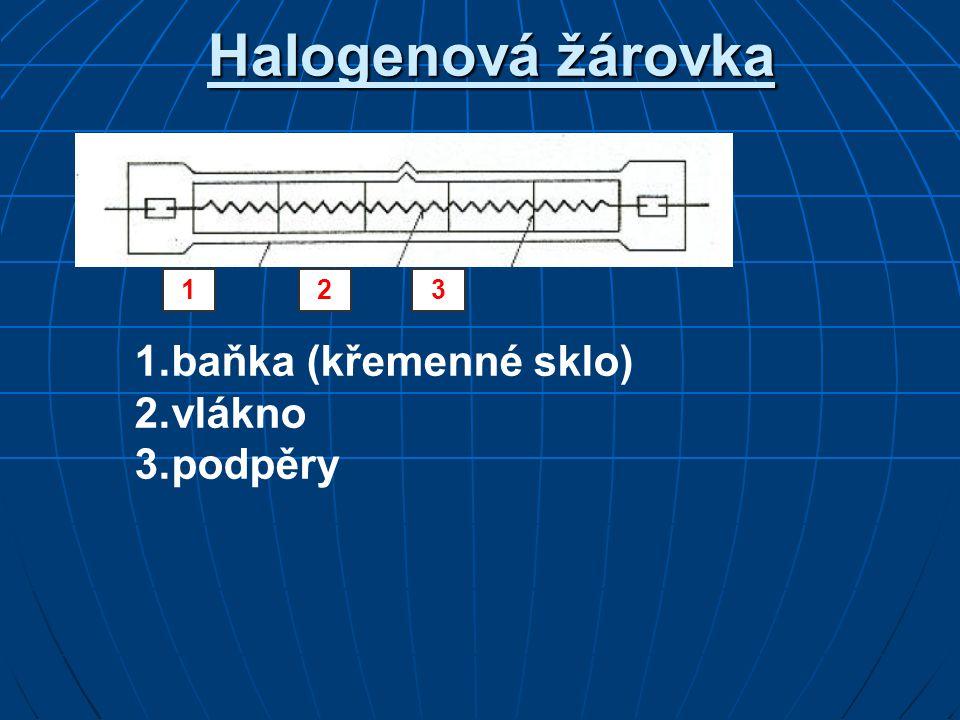 Halogenová žárovka 1.baňka (křemenné sklo) 2.vlákno 3.podpěry 123