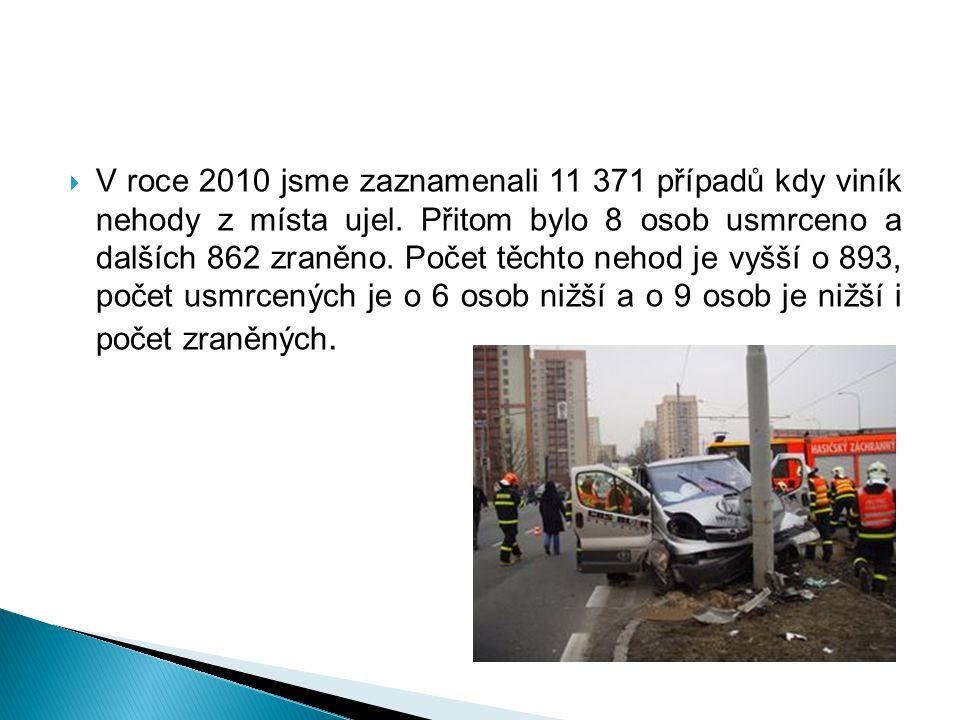  V roce 2010 jsme zaznamenali 11 371 případů kdy viník nehody z místa ujel. Přitom bylo 8 osob usmrceno a dalších 862 zraněno. Počet těchto nehod je