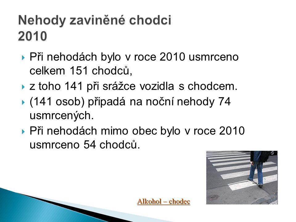  Při nehodách bylo v roce 2010 usmrceno celkem 151 chodců,  z toho 141 při srážce vozidla s chodcem.  (141 osob) připadá na noční nehody 74 usmrcen