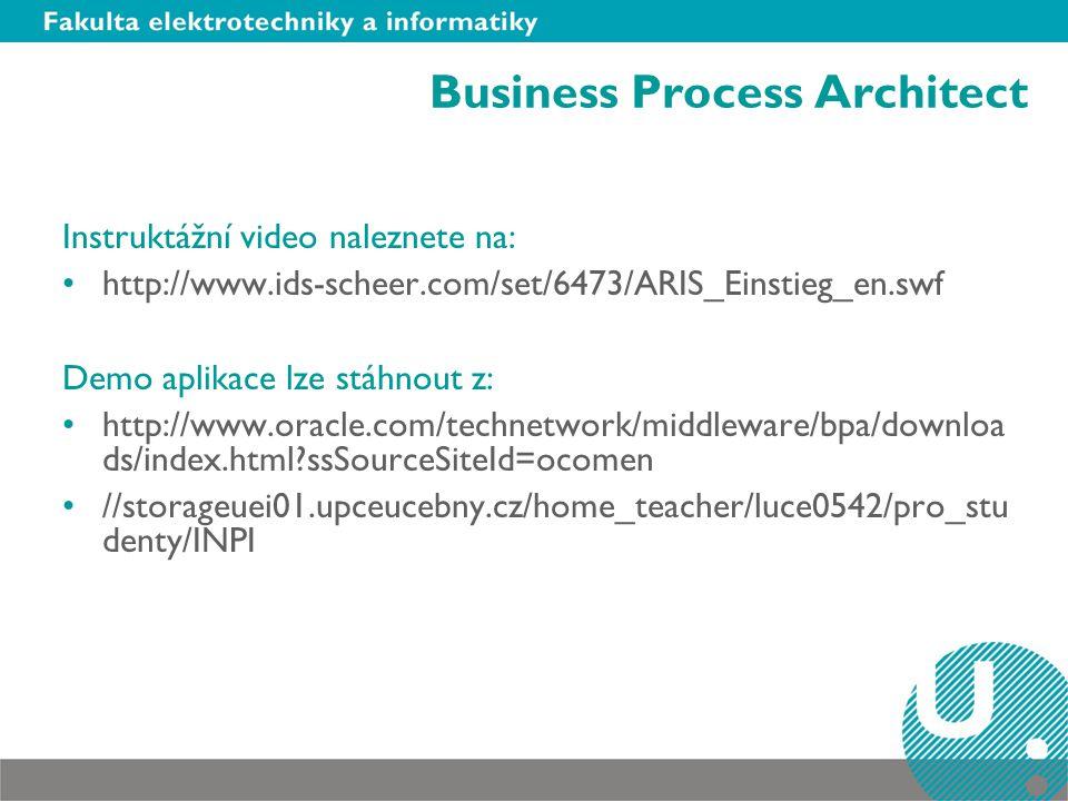 Instruktážní video naleznete na: http://www.ids-scheer.com/set/6473/ARIS_Einstieg_en.swf Demo aplikace lze stáhnout z: http://www.oracle.com/technetwork/middleware/bpa/downloa ds/index.html ssSourceSiteId=ocomen //storageuei01.upceucebny.cz/home_teacher/luce0542/pro_stu denty/INPI